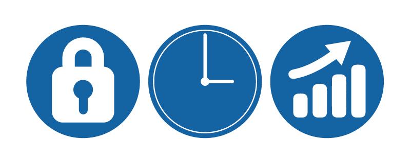 Sicherheit, Zeit, Umsatz